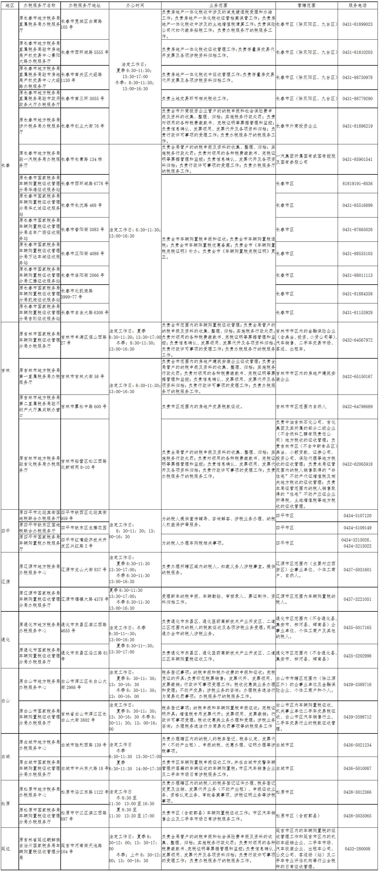 国家税务总局吉林省税务局关于市(州)级办税服务厅信息的公示