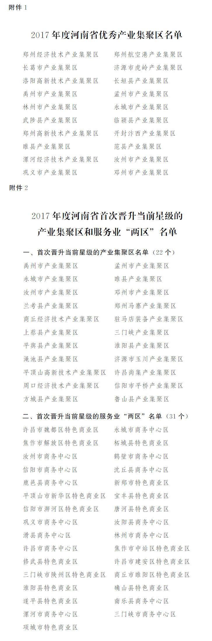"""豫政〔2018〕22号《河南省人民政府关于2017年度产业集聚区和服务业""""两区""""考核评价情况的通报》"""