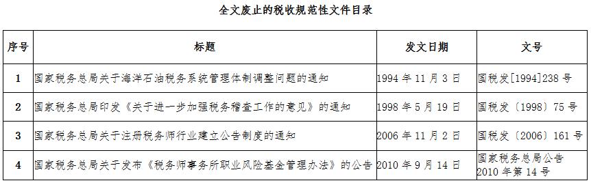 《国家税务总局关于公布一批全文废止的税收规范性文件目录的公告》国家税务总局公告2018年第47号