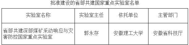 批准建设的省部共建国家重点实验室名单