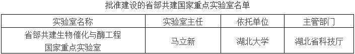 国科发基〔2018〕247号《科技部湖北省人民政府关于批准建设省部共建生物催化与酶工程国家重点实验室的通知》
