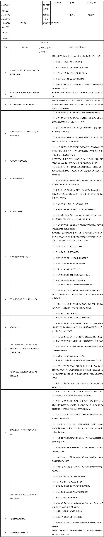 2019年度检验检测机构自查表