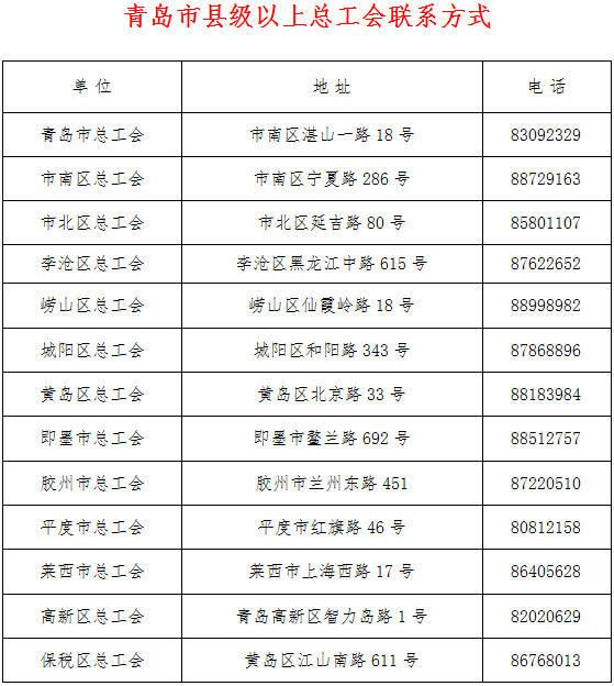 青島市總工會國家稅務總局青島市稅務局關于稅務部門代收工會經費(建會籌備金)的通告